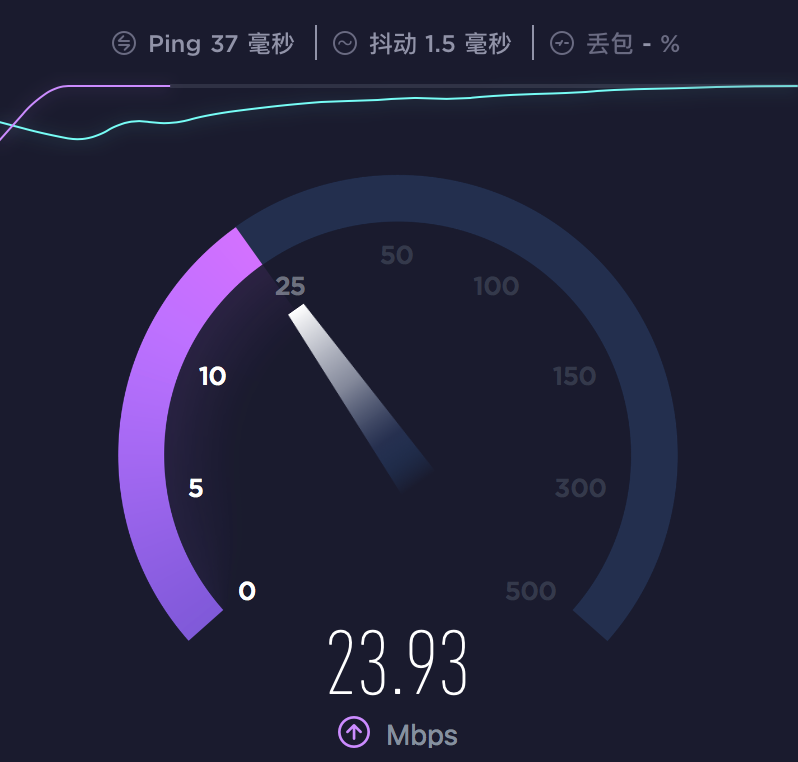 网站10倍速度优化比较 —— CDN gulp压缩 cloudflare js/css分离 Hexo 加速